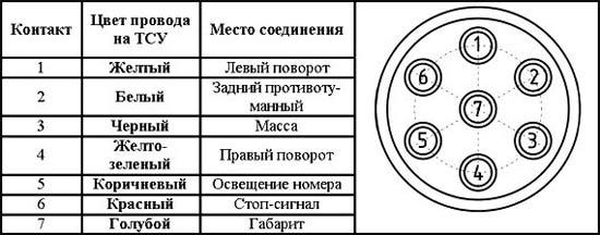 схема подключения электрокомплекта